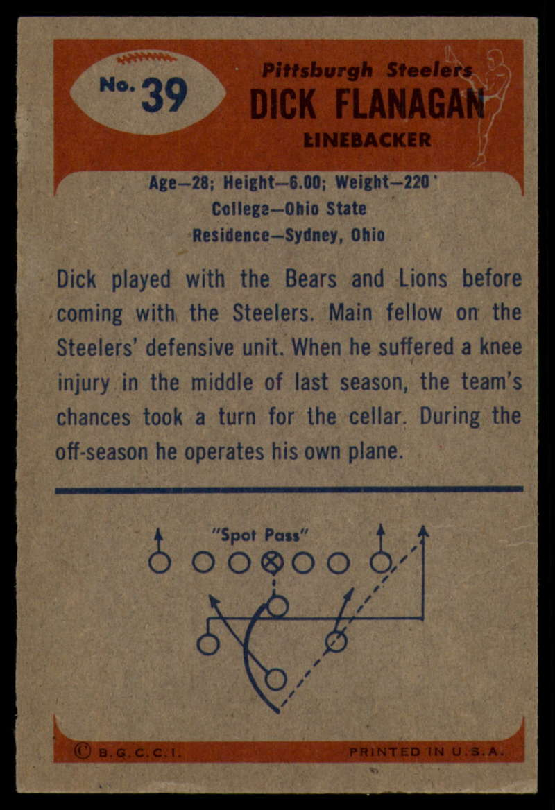 1955-Bowman-Football-1-70-Complete-your-set-Pick-your-card thumbnail 191