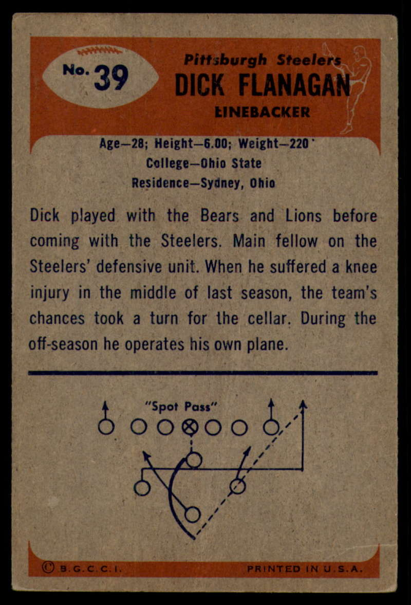 1955-Bowman-Football-1-70-Complete-your-set-Pick-your-card thumbnail 193