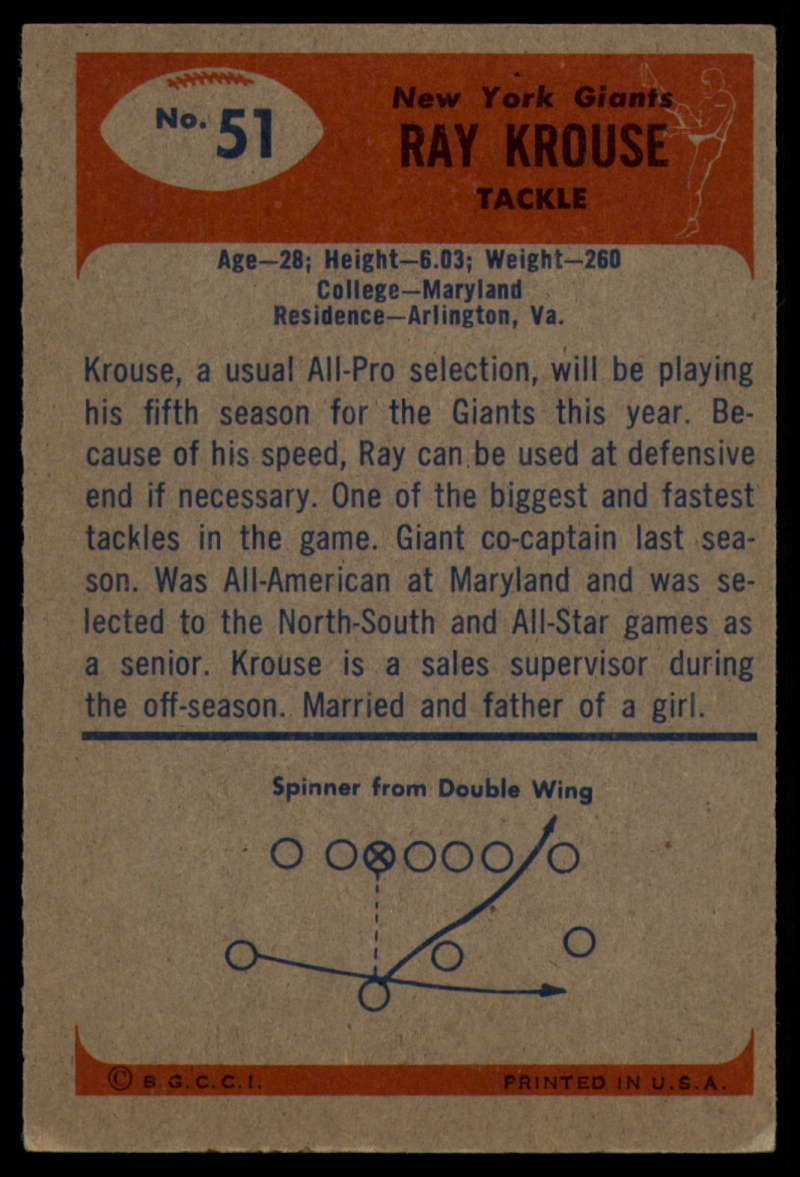 1955-Bowman-Football-1-70-Complete-your-set-Pick-your-card thumbnail 267