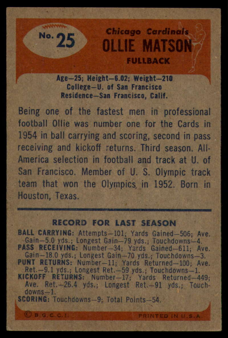1955-Bowman-Football-1-70-Complete-your-set-Pick-your-card thumbnail 121