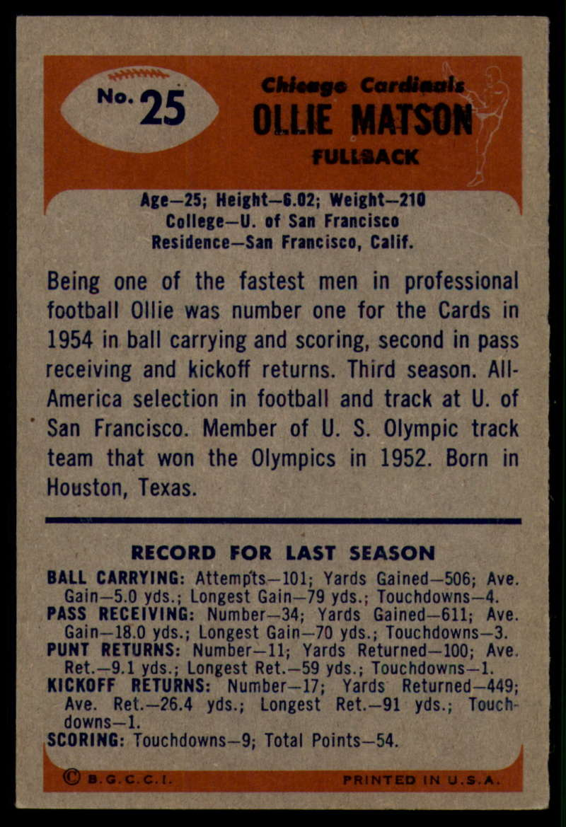 1955-Bowman-Football-1-70-Complete-your-set-Pick-your-card thumbnail 123