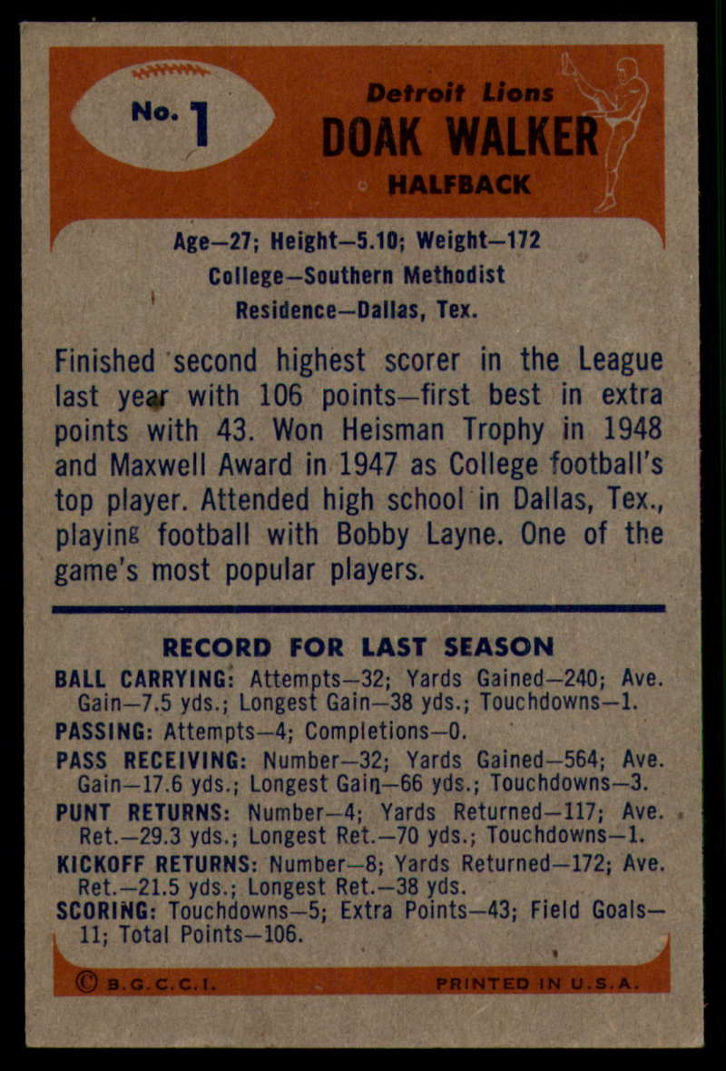 1955-Bowman-Football-1-70-Complete-your-set-Pick-your-card thumbnail 3