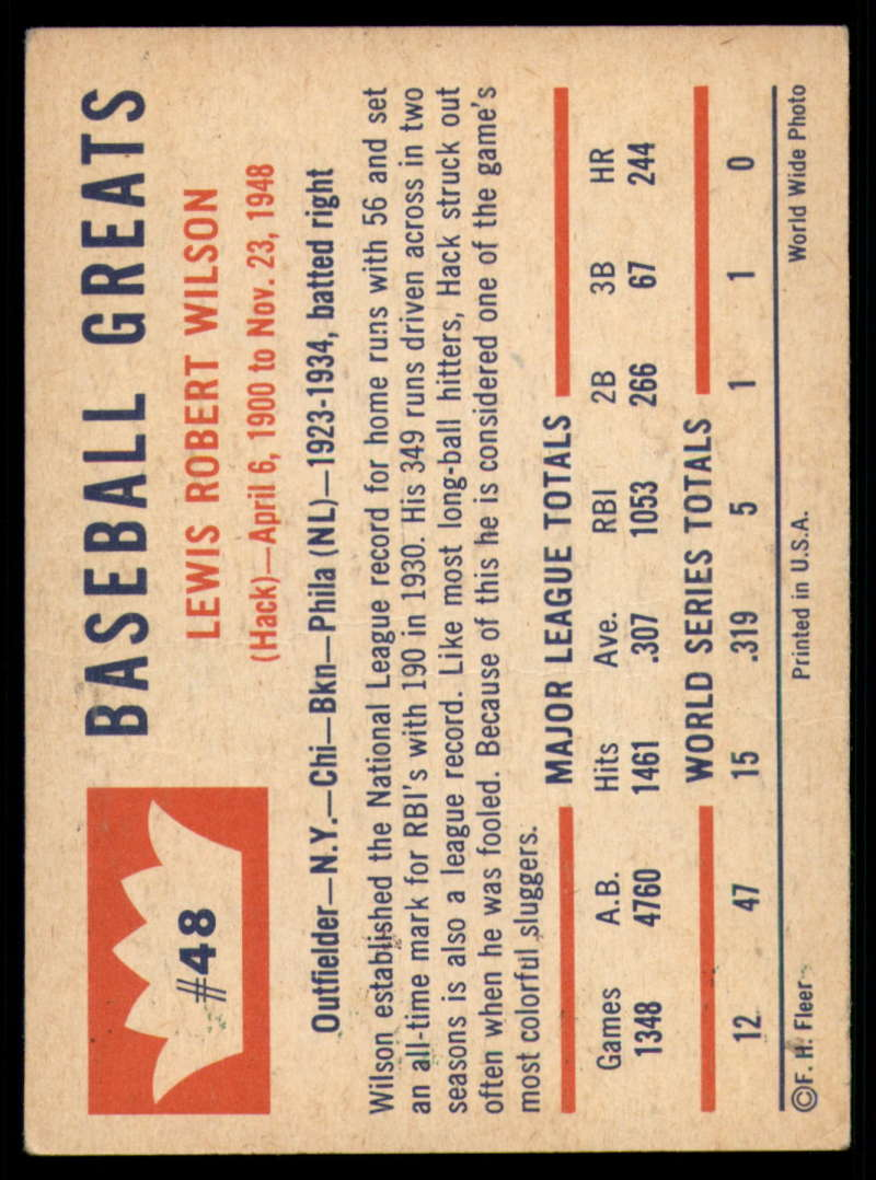 1960-Fleer-Baseball-Greats-1-79-complete-your-set-you-pick-the-cards