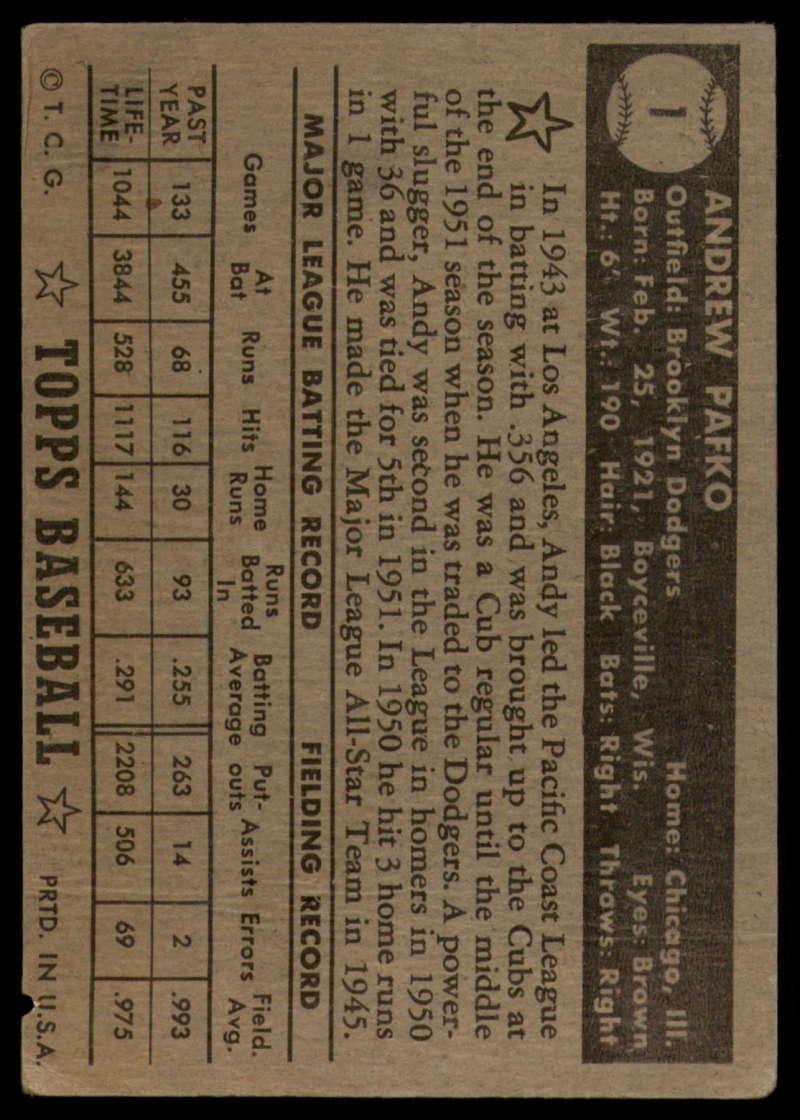 1952-Topps-Baseball-Black-Back-1-45-Complete-your-set-Pick-your-card thumbnail 3