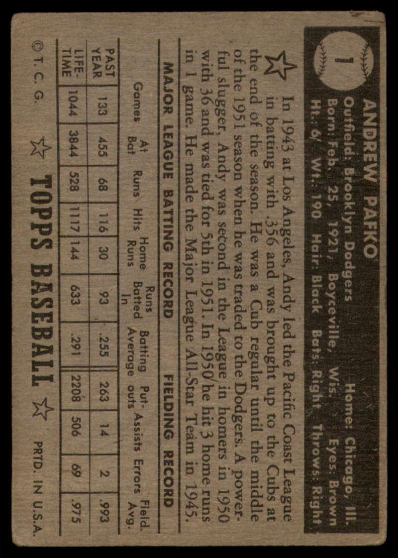 1952-Topps-Baseball-Black-Back-1-45-Complete-your-set-Pick-your-card thumbnail 5