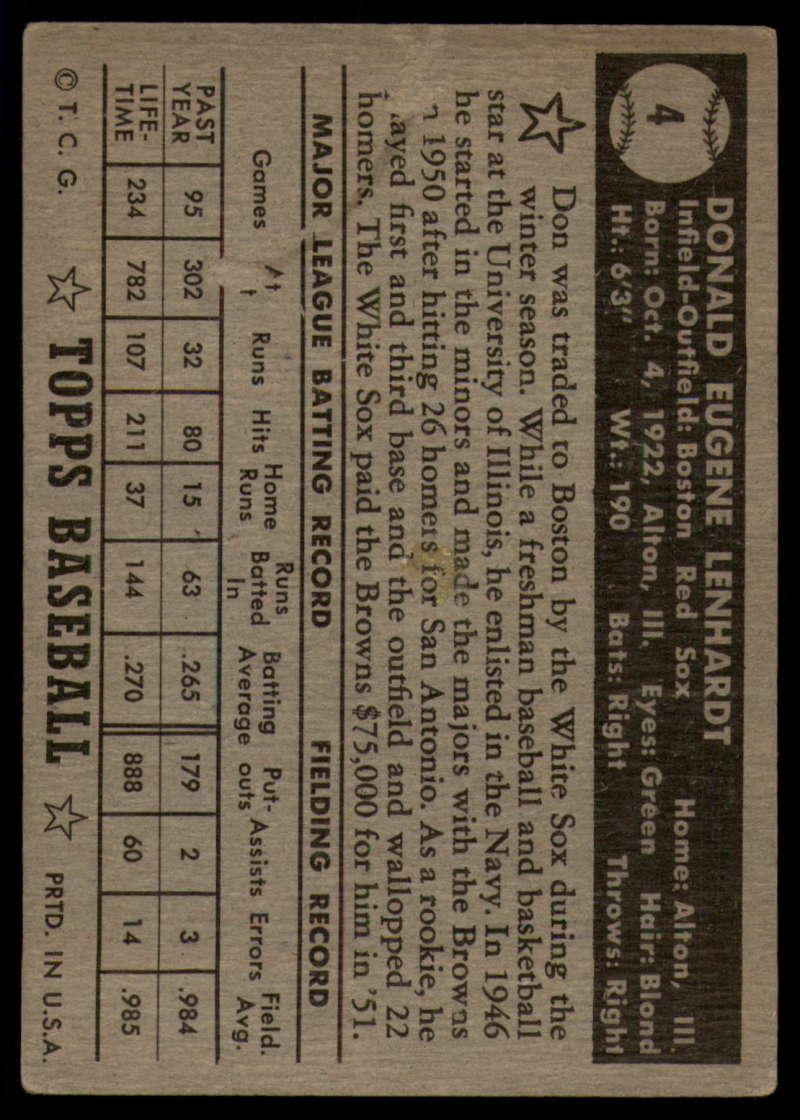1952-Topps-Baseball-Black-Back-1-45-Complete-your-set-Pick-your-card thumbnail 21