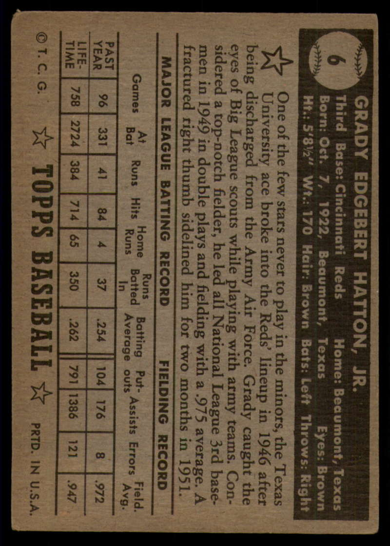 1952-Topps-Baseball-Black-Back-1-45-Complete-your-set-Pick-your-card thumbnail 35