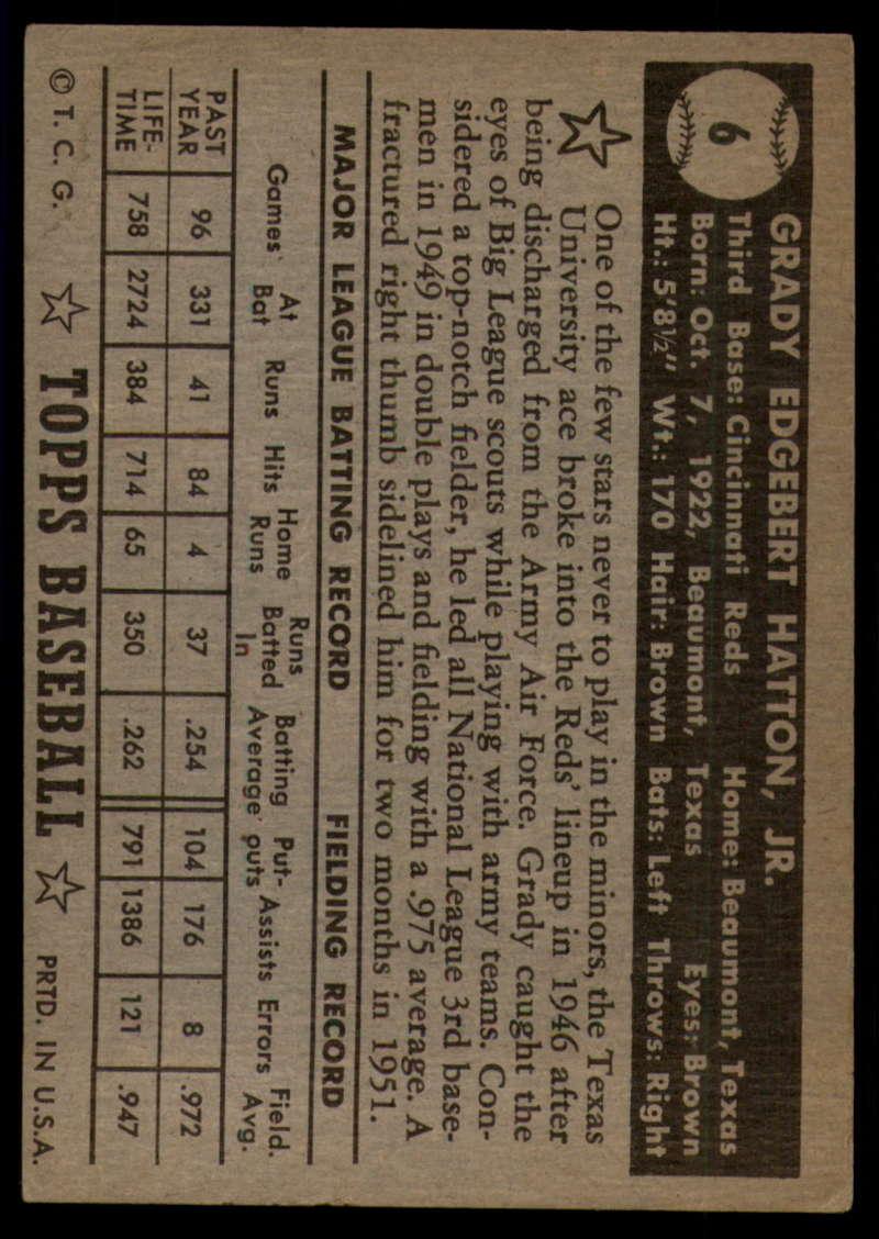 1952-Topps-Baseball-Black-Back-1-45-Complete-your-set-Pick-your-card thumbnail 37