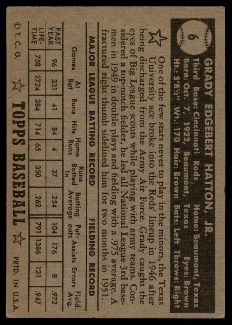 1952-Topps-Baseball-Black-Back-1-45-Complete-your-set-Pick-your-card thumbnail 39