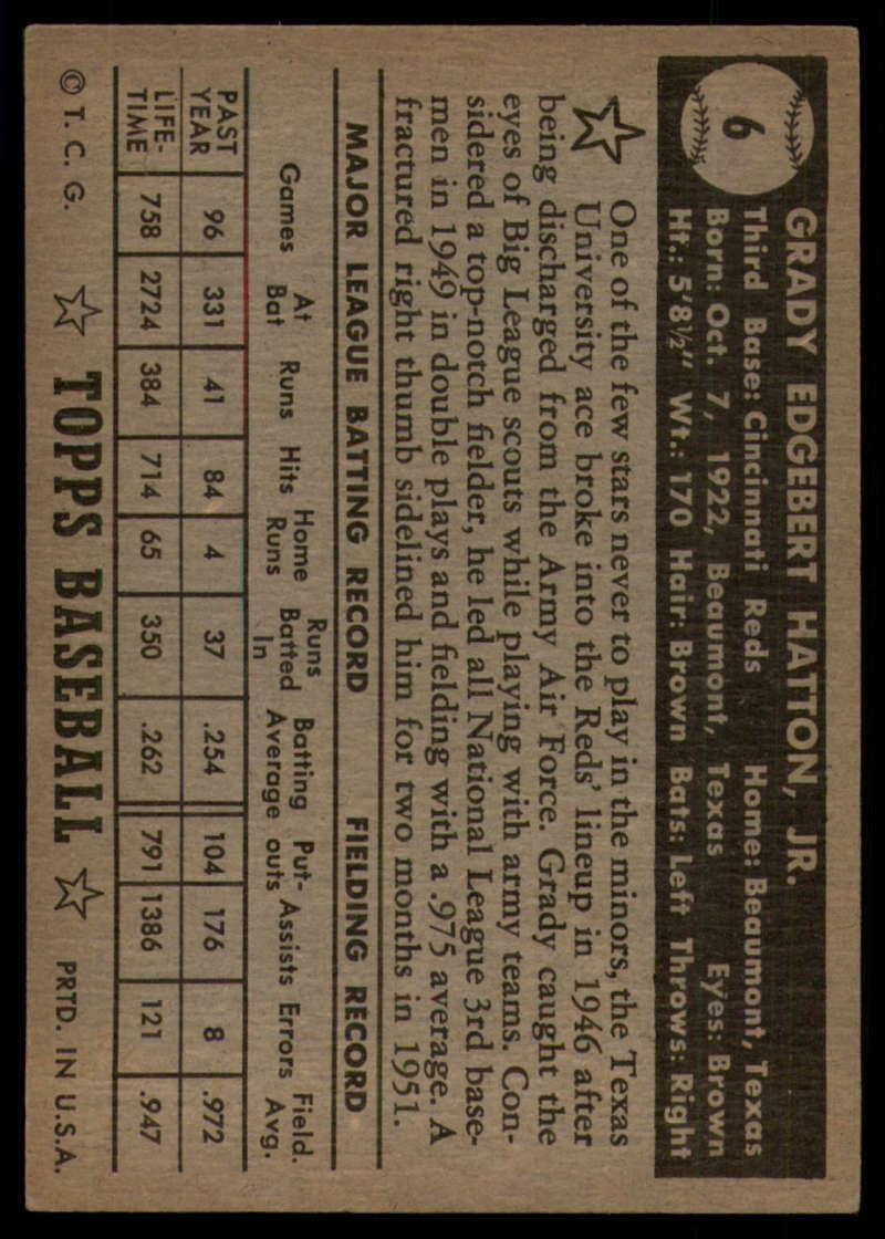 1952-Topps-Baseball-Black-Back-1-45-Complete-your-set-Pick-your-card thumbnail 41