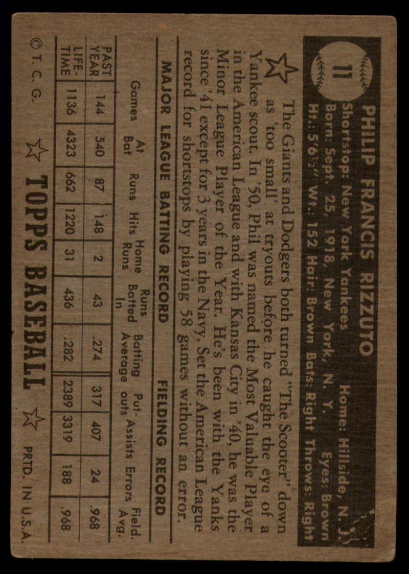 1952-Topps-Baseball-Black-Back-1-45-Complete-your-set-Pick-your-card thumbnail 47