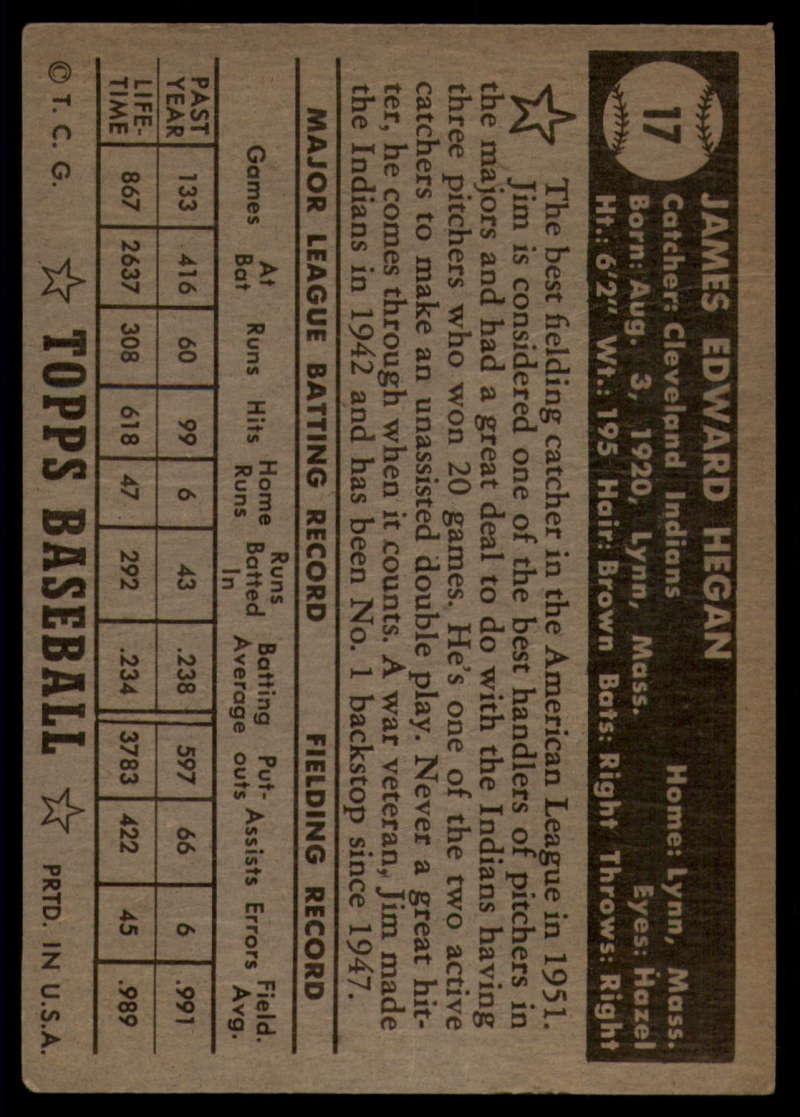 1952-Topps-Baseball-Black-Back-1-45-Complete-your-set-Pick-your-card thumbnail 77