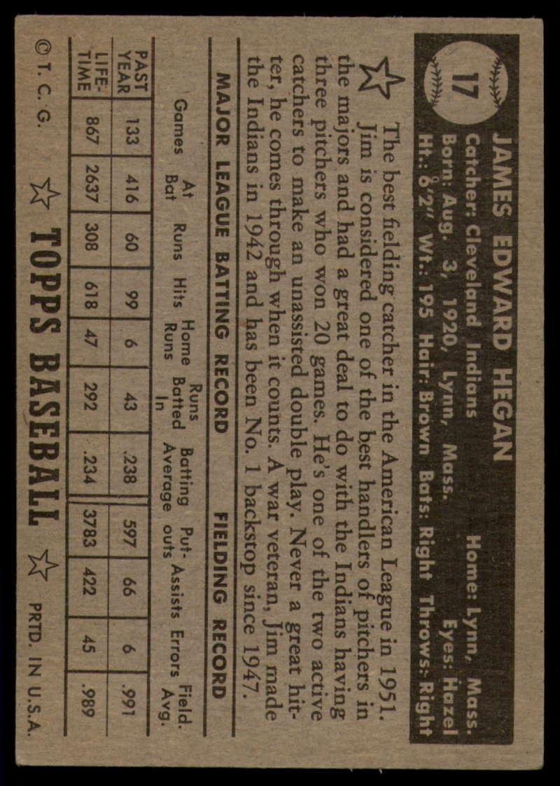 1952-Topps-Baseball-Black-Back-1-45-Complete-your-set-Pick-your-card thumbnail 79