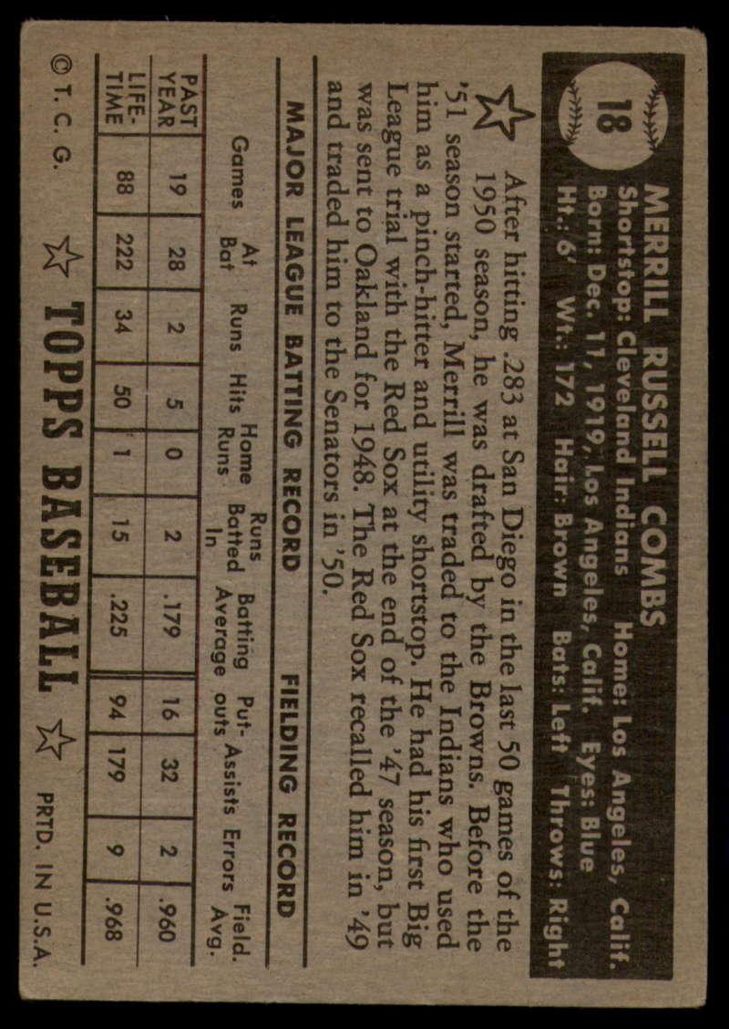 1952-Topps-Baseball-Black-Back-1-45-Complete-your-set-Pick-your-card thumbnail 87