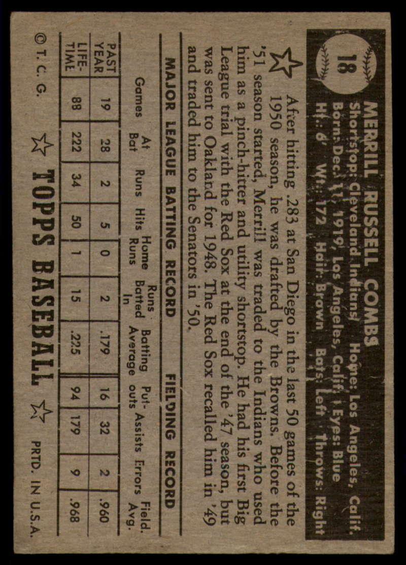 1952-Topps-Baseball-Black-Back-1-45-Complete-your-set-Pick-your-card thumbnail 89