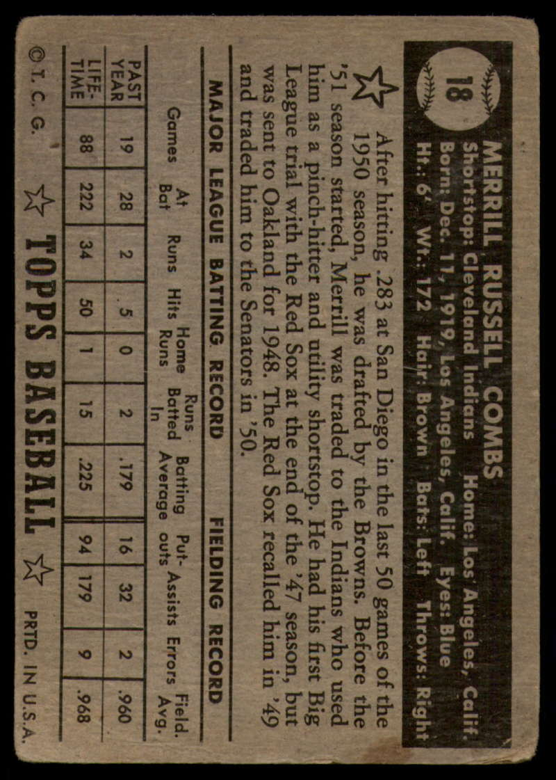 1952-Topps-Baseball-Black-Back-1-45-Complete-your-set-Pick-your-card thumbnail 91