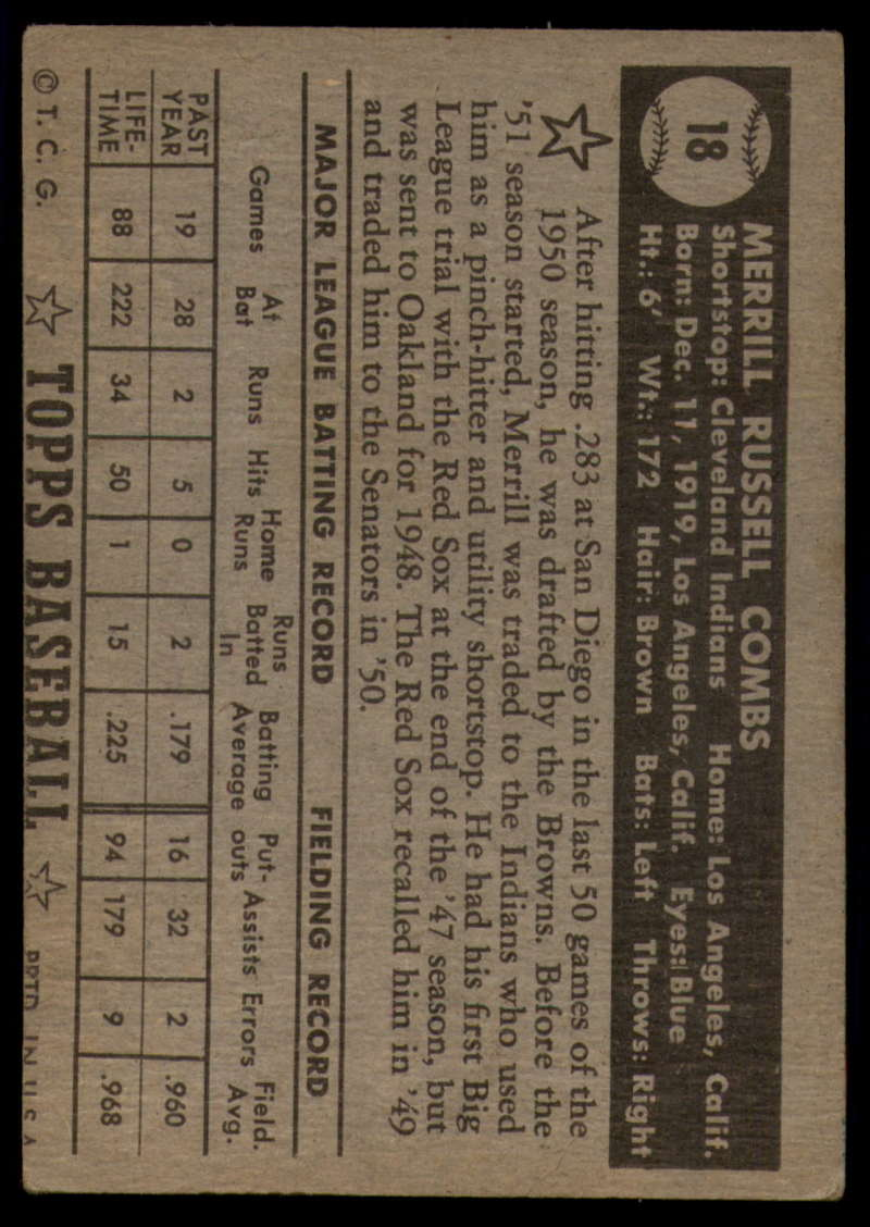 1952-Topps-Baseball-Black-Back-1-45-Complete-your-set-Pick-your-card thumbnail 93