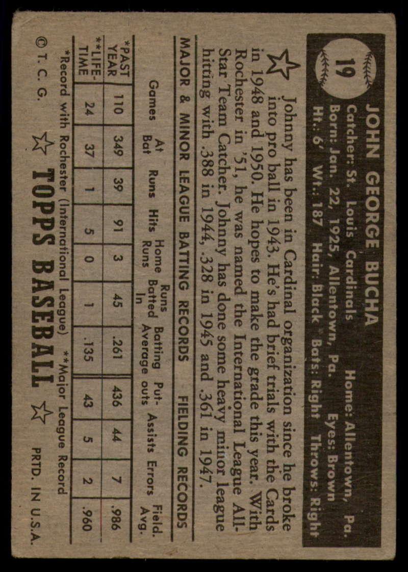 1952-Topps-Baseball-Black-Back-1-45-Complete-your-set-Pick-your-card thumbnail 95