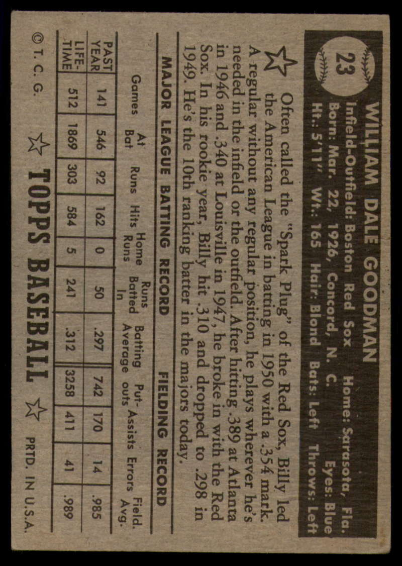 1952-Topps-Baseball-Black-Back-1-45-Complete-your-set-Pick-your-card thumbnail 117