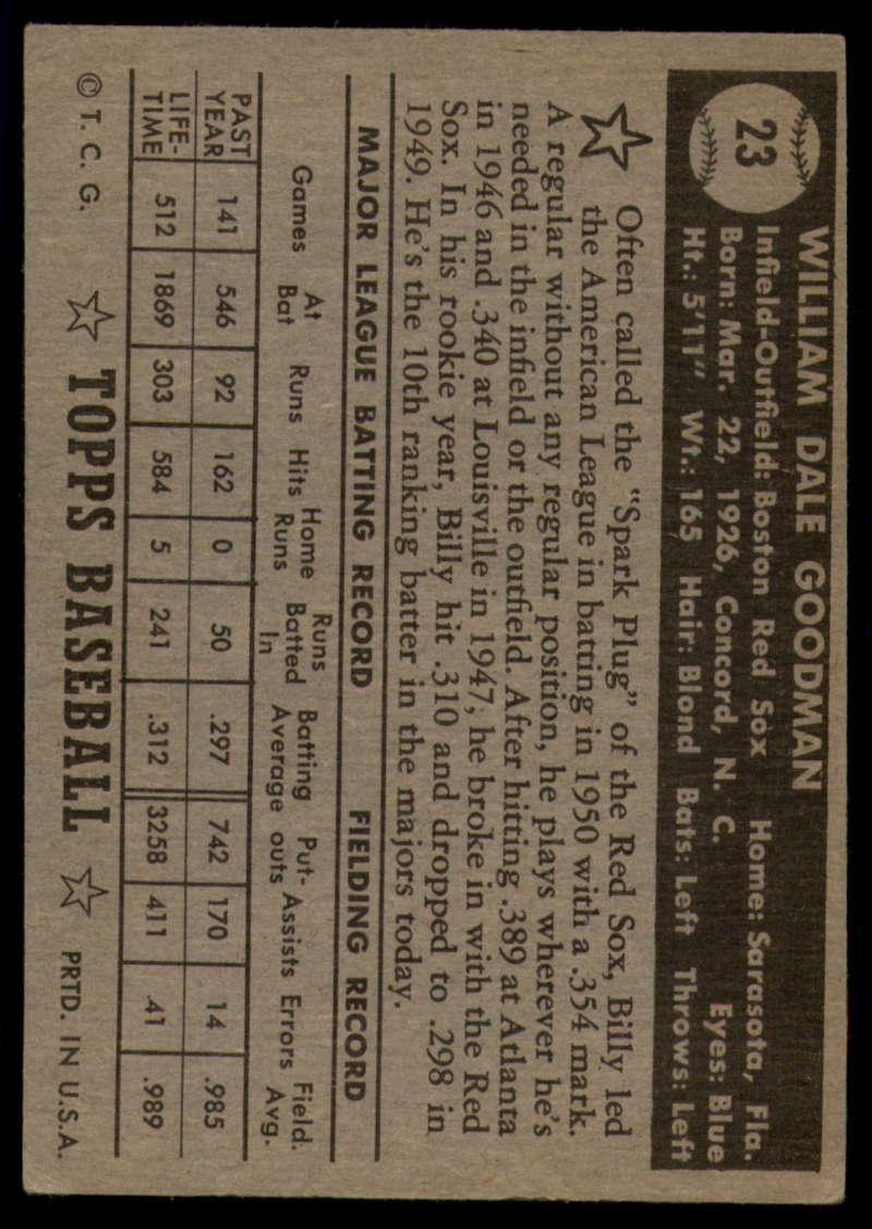 1952-Topps-Baseball-Black-Back-1-45-Complete-your-set-Pick-your-card thumbnail 119