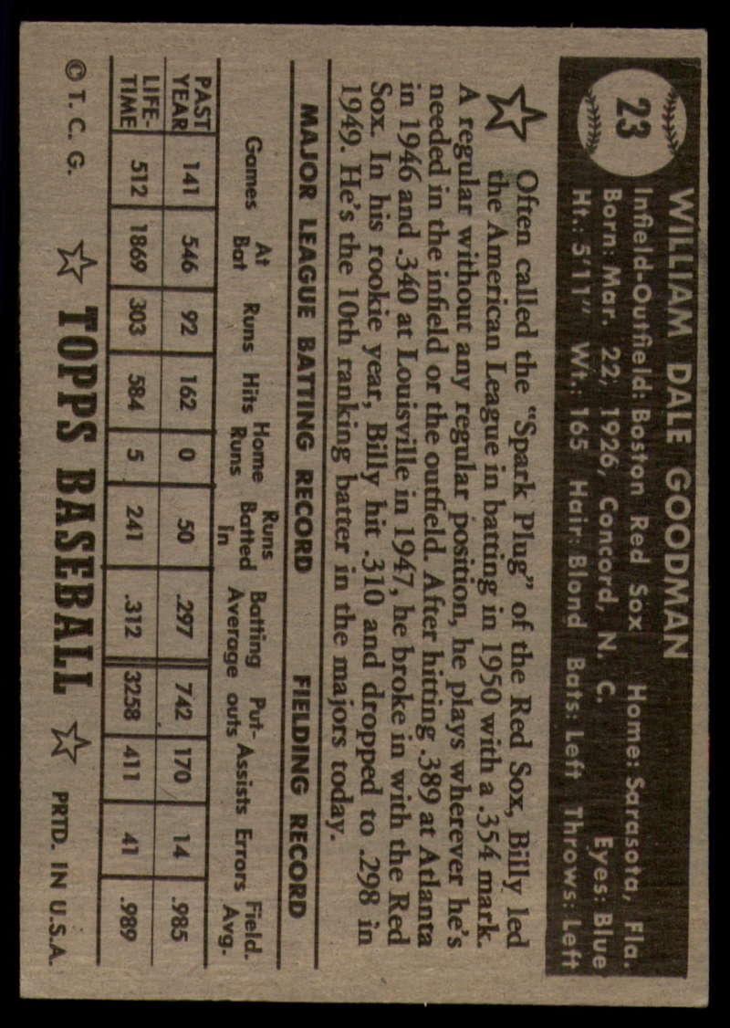 1952-Topps-Baseball-Black-Back-1-45-Complete-your-set-Pick-your-card thumbnail 121