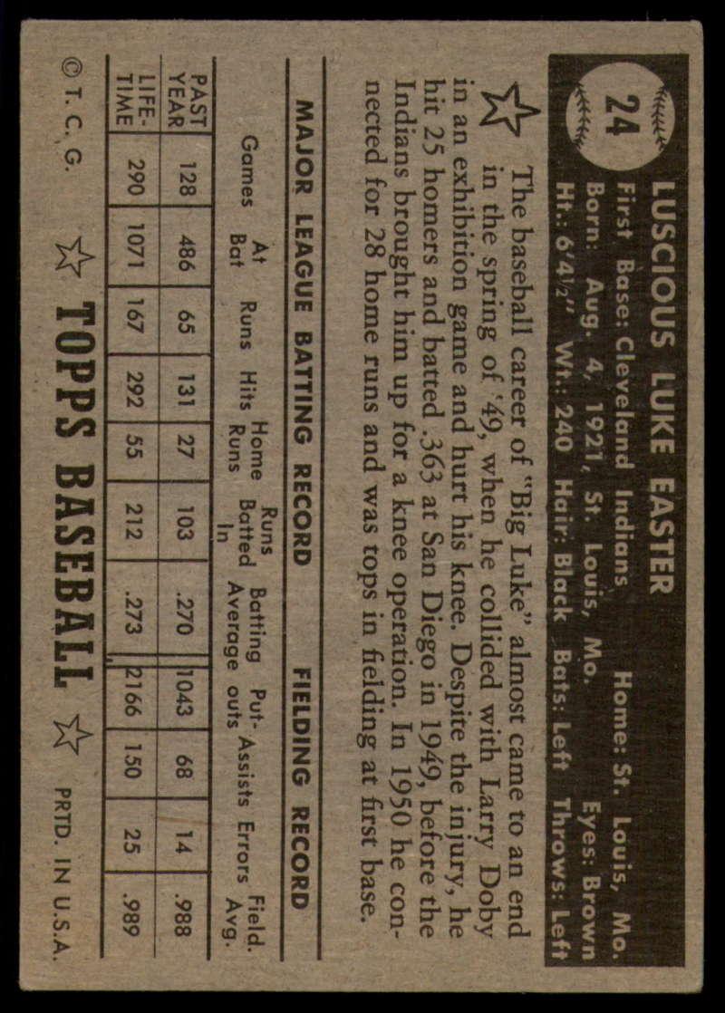 1952-Topps-Baseball-Black-Back-1-45-Complete-your-set-Pick-your-card thumbnail 125