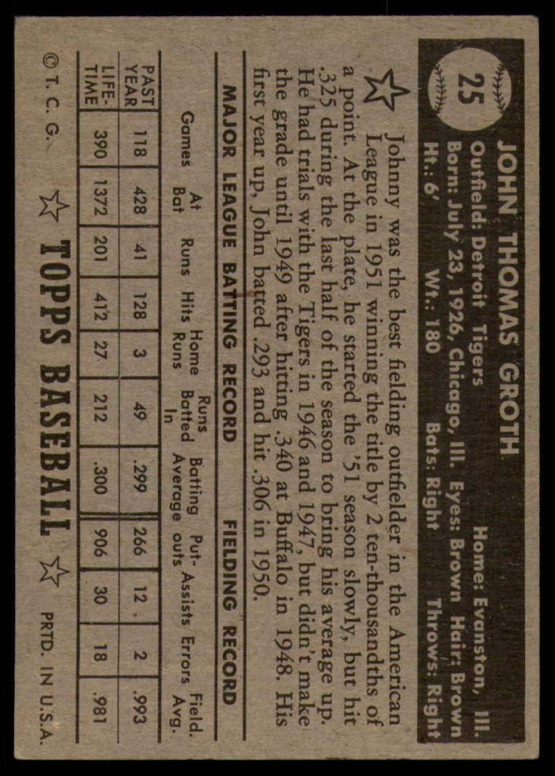 1952-Topps-Baseball-Black-Back-1-45-Complete-your-set-Pick-your-card thumbnail 129