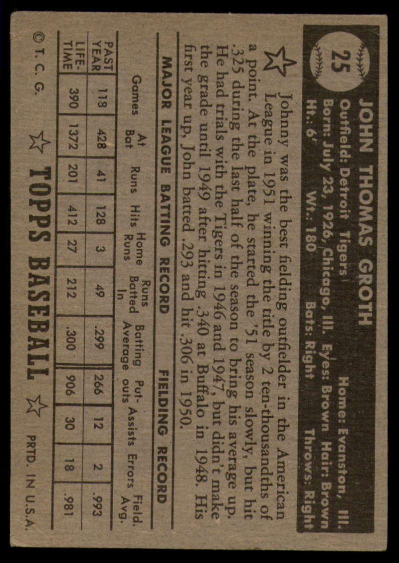 1952-Topps-Baseball-Black-Back-1-45-Complete-your-set-Pick-your-card thumbnail 131