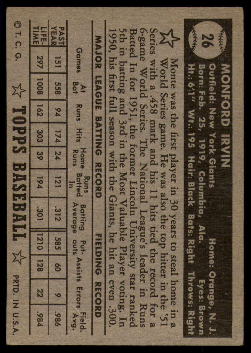 1952-Topps-Baseball-Black-Back-1-45-Complete-your-set-Pick-your-card thumbnail 135