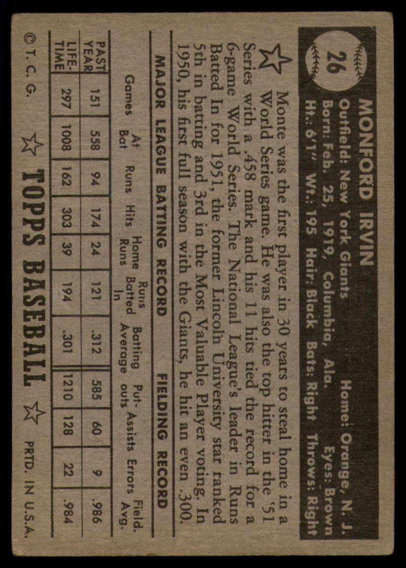 1952-Topps-Baseball-Black-Back-1-45-Complete-your-set-Pick-your-card thumbnail 137