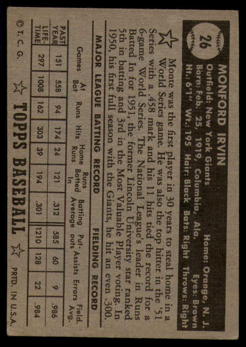 1952-Topps-Baseball-Black-Back-1-45-Complete-your-set-Pick-your-card thumbnail 139