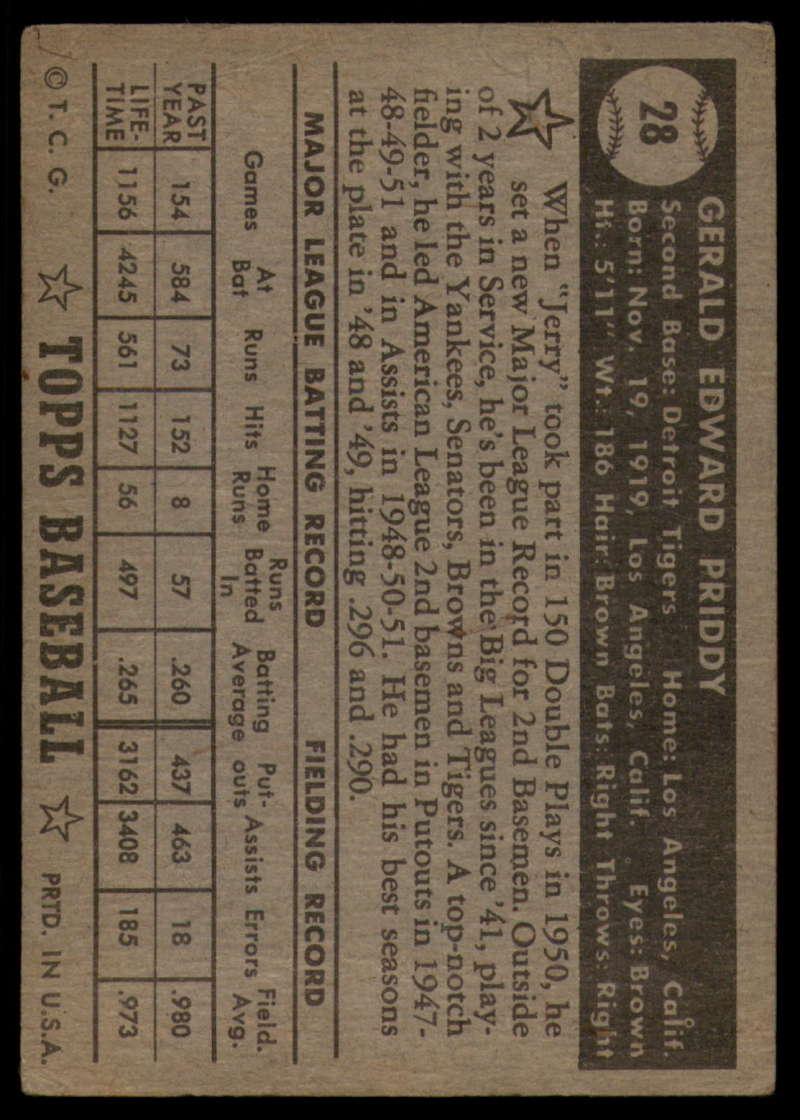 1952-Topps-Baseball-Black-Back-1-45-Complete-your-set-Pick-your-card thumbnail 149