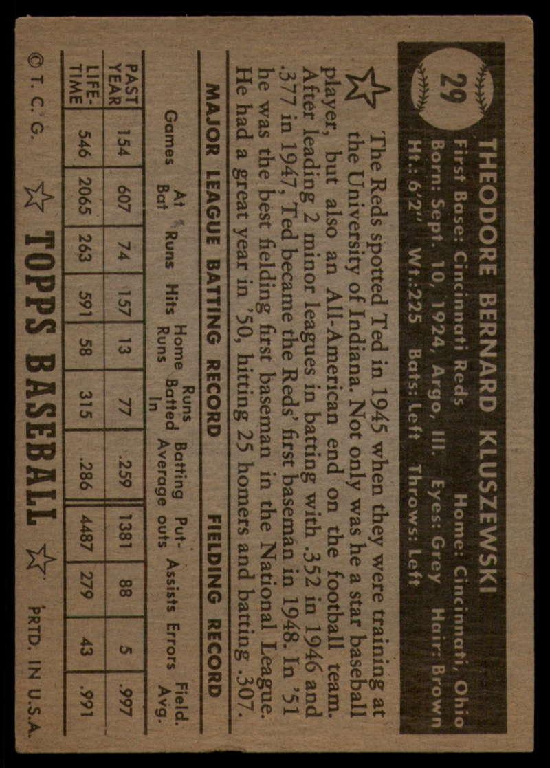 1952-Topps-Baseball-Black-Back-1-45-Complete-your-set-Pick-your-card thumbnail 155