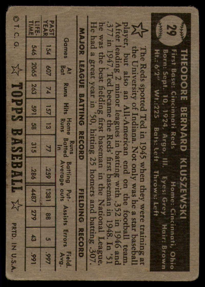1952-Topps-Baseball-Black-Back-1-45-Complete-your-set-Pick-your-card thumbnail 157