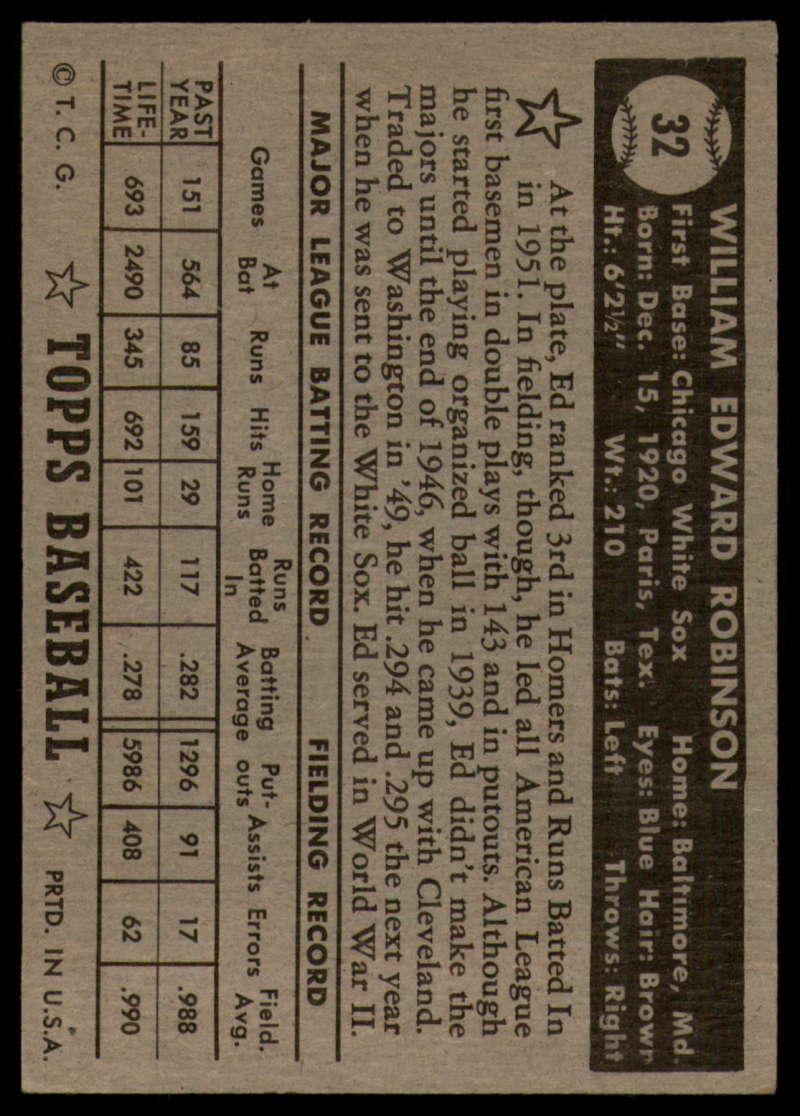 1952-Topps-Baseball-Black-Back-1-45-Complete-your-set-Pick-your-card thumbnail 169