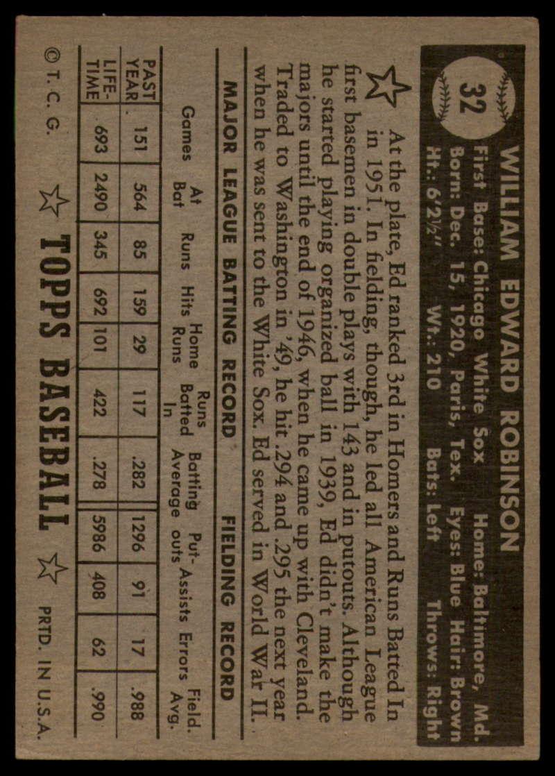 1952-Topps-Baseball-Black-Back-1-45-Complete-your-set-Pick-your-card thumbnail 175