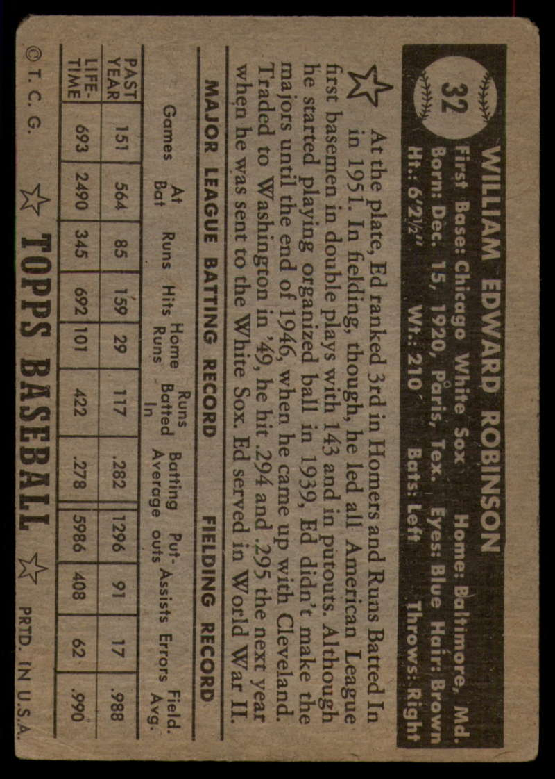1952-Topps-Baseball-Black-Back-1-45-Complete-your-set-Pick-your-card thumbnail 179