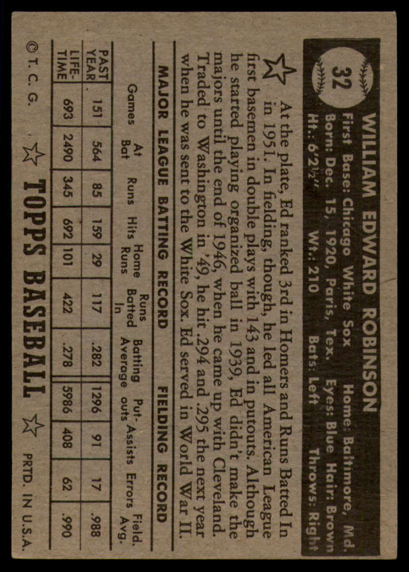 1952-Topps-Baseball-Black-Back-1-45-Complete-your-set-Pick-your-card thumbnail 185