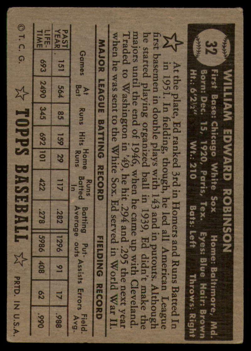 1952-Topps-Baseball-Black-Back-1-45-Complete-your-set-Pick-your-card thumbnail 187