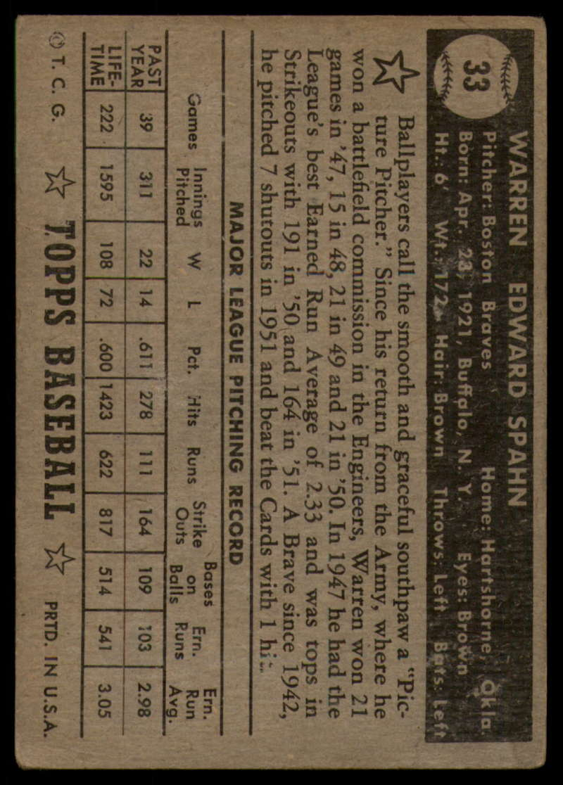 1952-Topps-Baseball-Black-Back-1-45-Complete-your-set-Pick-your-card thumbnail 195