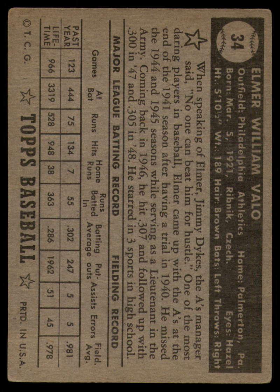 1952-Topps-Baseball-Black-Back-1-45-Complete-your-set-Pick-your-card thumbnail 203