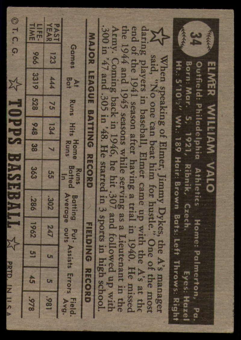 1952-Topps-Baseball-Black-Back-1-45-Complete-your-set-Pick-your-card thumbnail 205