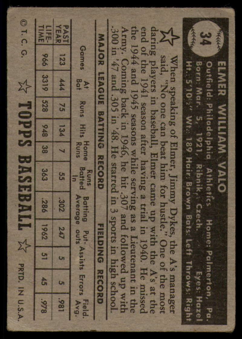 1952-Topps-Baseball-Black-Back-1-45-Complete-your-set-Pick-your-card thumbnail 207