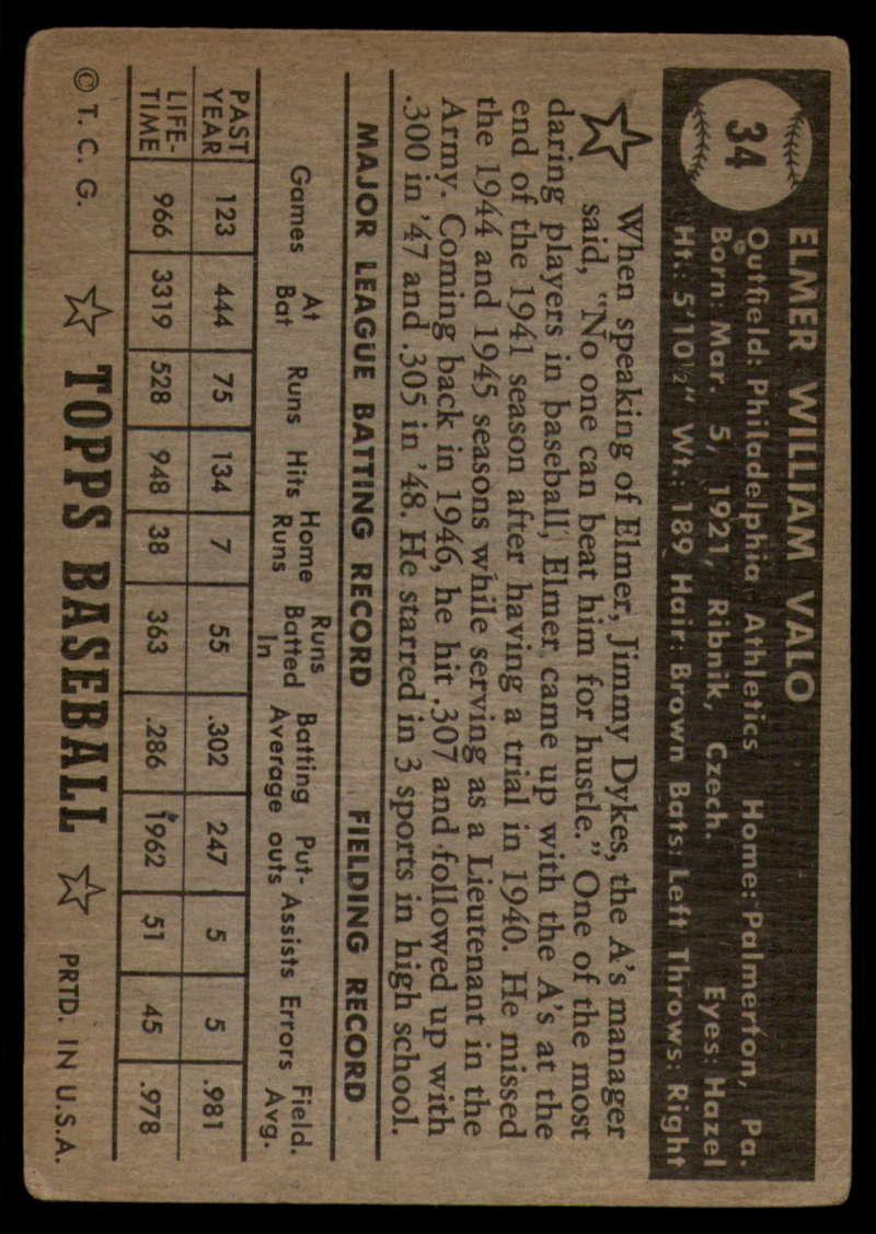 1952-Topps-Baseball-Black-Back-1-45-Complete-your-set-Pick-your-card thumbnail 209