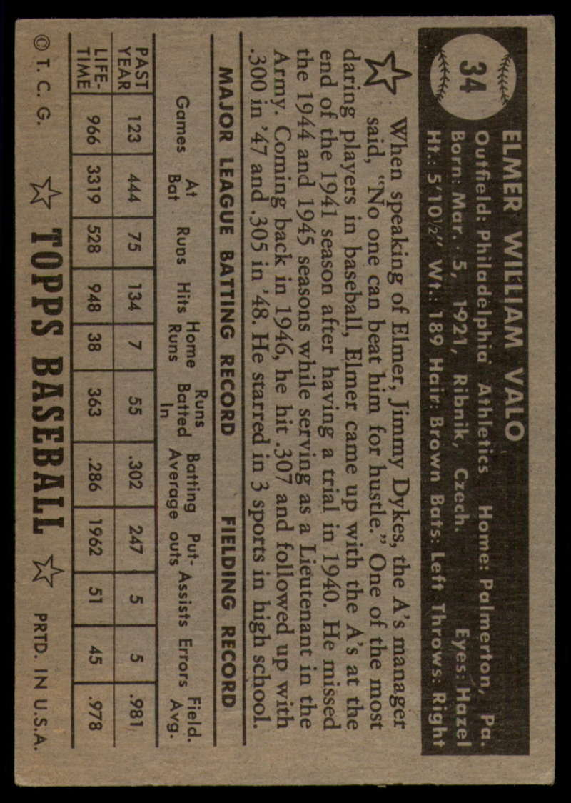 1952-Topps-Baseball-Black-Back-1-45-Complete-your-set-Pick-your-card thumbnail 211