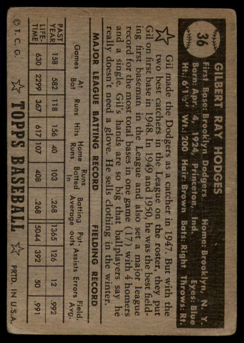 1952-Topps-Baseball-Black-Back-1-45-Complete-your-set-Pick-your-card thumbnail 221