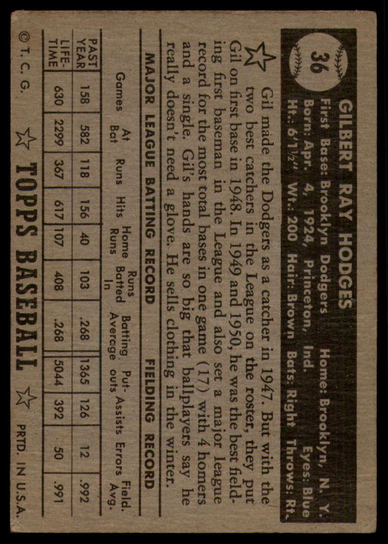 1952-Topps-Baseball-Black-Back-1-45-Complete-your-set-Pick-your-card thumbnail 223