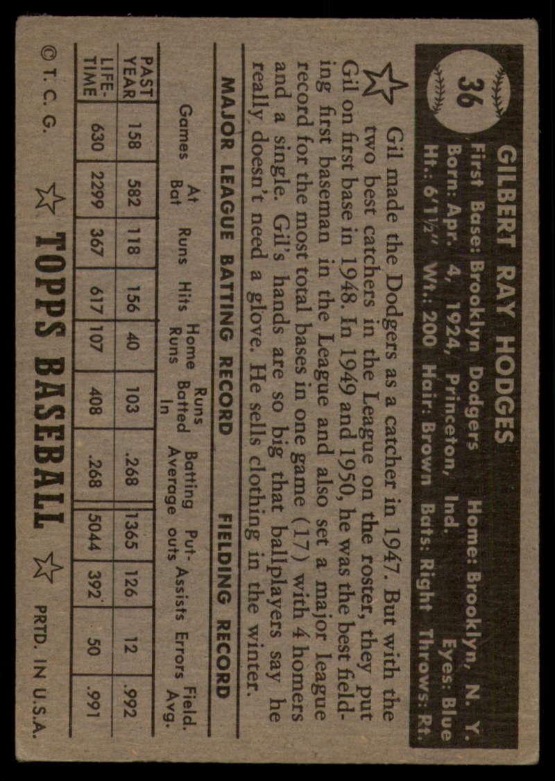1952-Topps-Baseball-Black-Back-1-45-Complete-your-set-Pick-your-card thumbnail 225