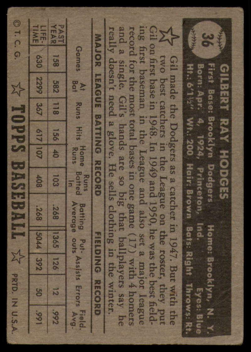 1952-Topps-Baseball-Black-Back-1-45-Complete-your-set-Pick-your-card thumbnail 229