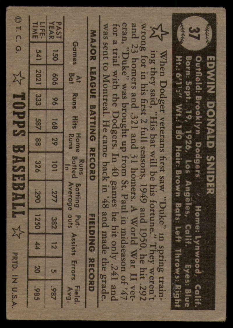 1952-Topps-Baseball-Black-Back-1-45-Complete-your-set-Pick-your-card thumbnail 233